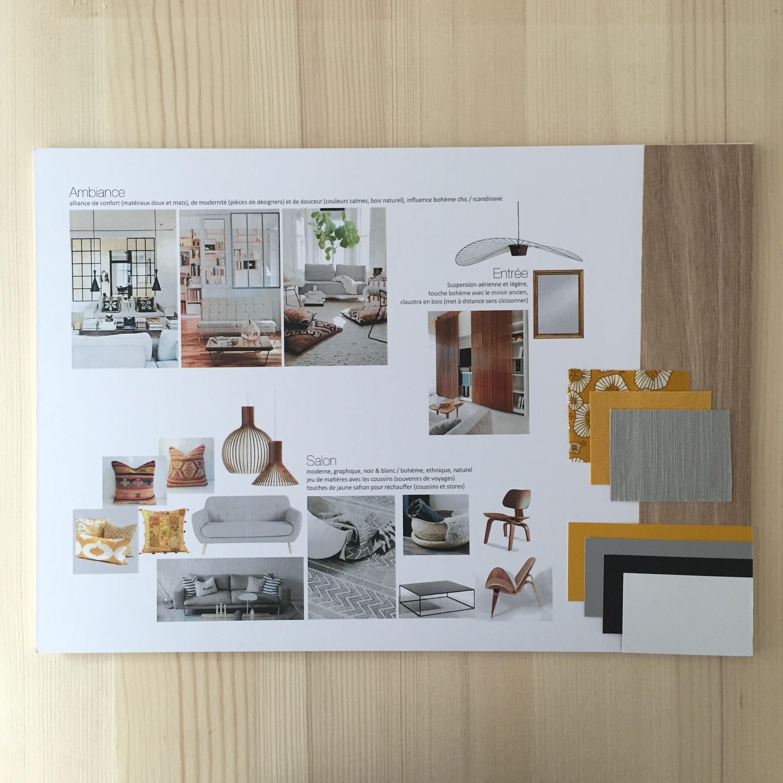 Entrée Noir Et Blanc projet déco #1 - appartement pour un couple, ambiance bohème